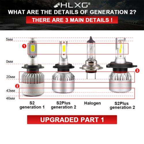 hlxg H4 LED H7 H11 H8 HB4 H1 H3 9005 HB3 Auto S2 Car Headlight Bulbs 72W 8000LM Car Accessories 6500K 4300K 8000K led fog light